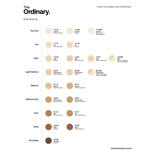 Ordinary Colours Chart